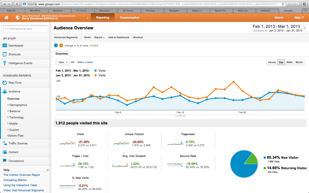 Google Analytics Phuket Web Design1